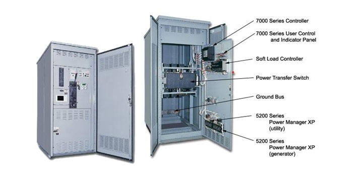 ASCO 7000 Series Low Voltage Power Transfer Switch Image